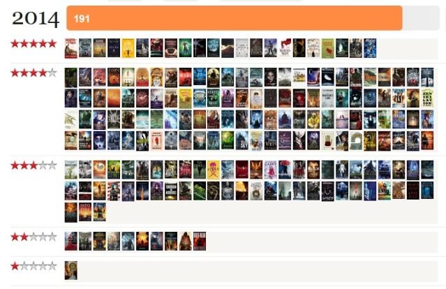 2014 goodreads